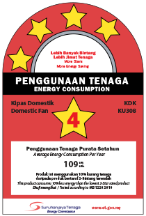 KU308